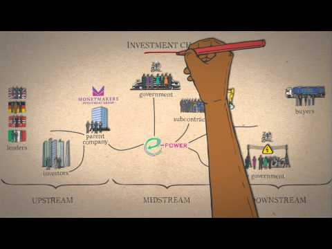 Animation: Promoting accountability in agricultural investment chains