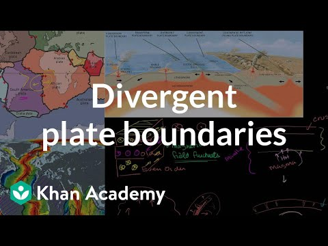 Plate tectonics: Geological features of divergent plate boun