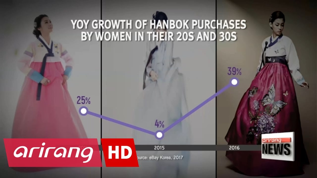 9b4b771f8 Hanbok Trending among Young Koreans - YouTube