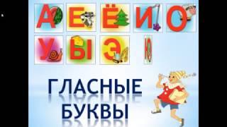 Гласные буквы и их звуки
