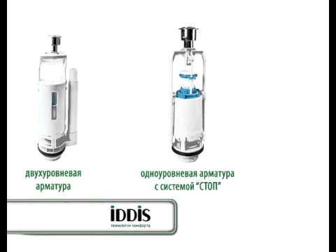 сантехническая арматура IDDIS