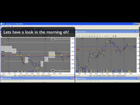 Live trading - Predicting the market makers next move 100+ pips on offer