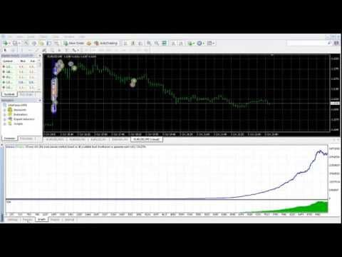 Youtube forex scalping