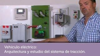 Arquitectura y estudio del vehículo eléctrico