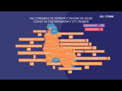 Суспільне Суми: Назвали кількість працівників з коронавірусом на сумському заводі