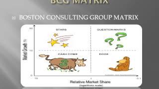 BCG  Matrix , G E  9 Cell