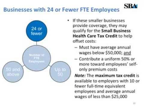 Webinar: What the Affordable Care Act Means for Small Businesses