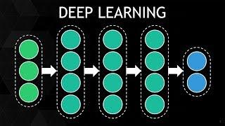 Deep Learning. Дмитрий Коробченко (NVIDIA)