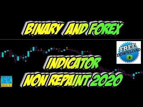 Binary Options Forex Indicator Non Repaint  Индикатор Бинарных опционов форекс 2020 Free Download