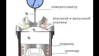 Замер компрессии Калина пробег 100 тыс.км