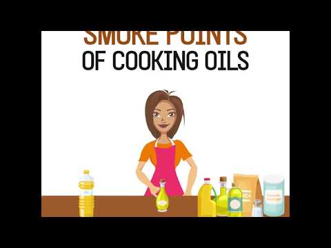 Smoke Points of Cooking Oils