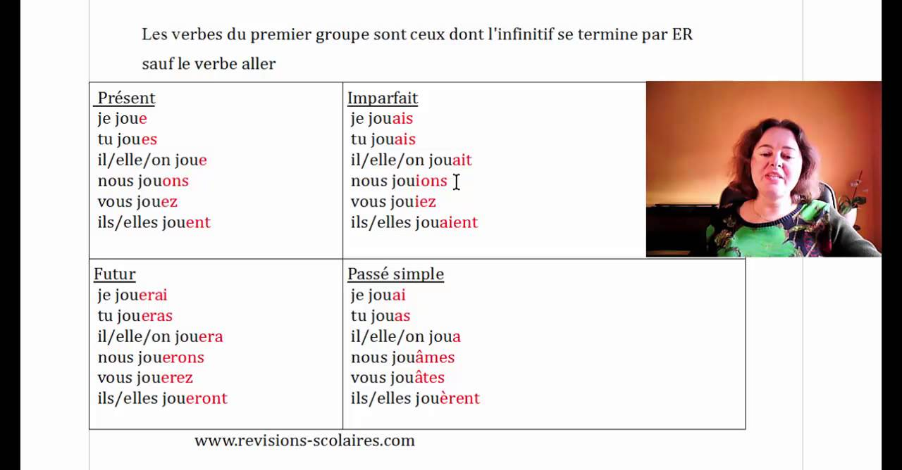 conjugaison : les verbes du 1er groupe - YouTube