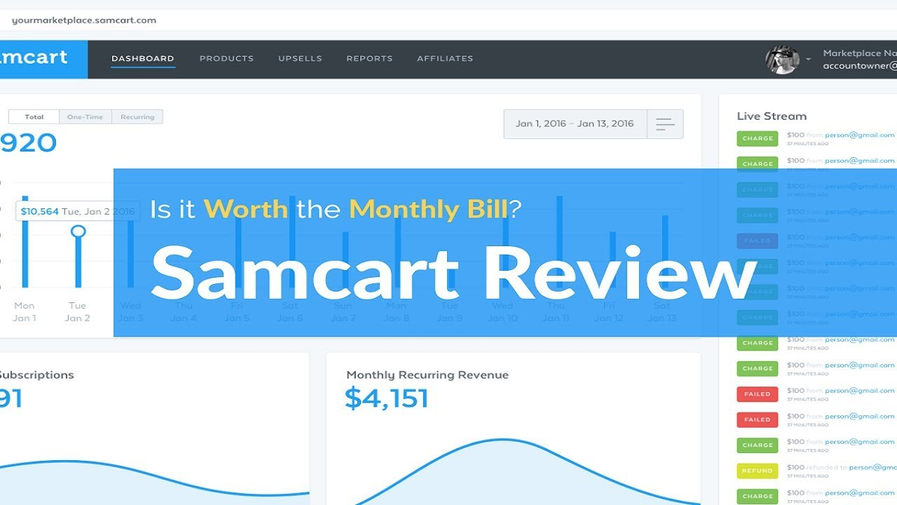 Price Refurbished Samcart  Landing Page Software