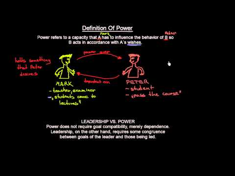 Definition of Power | Organisational Behavior | MeanThat