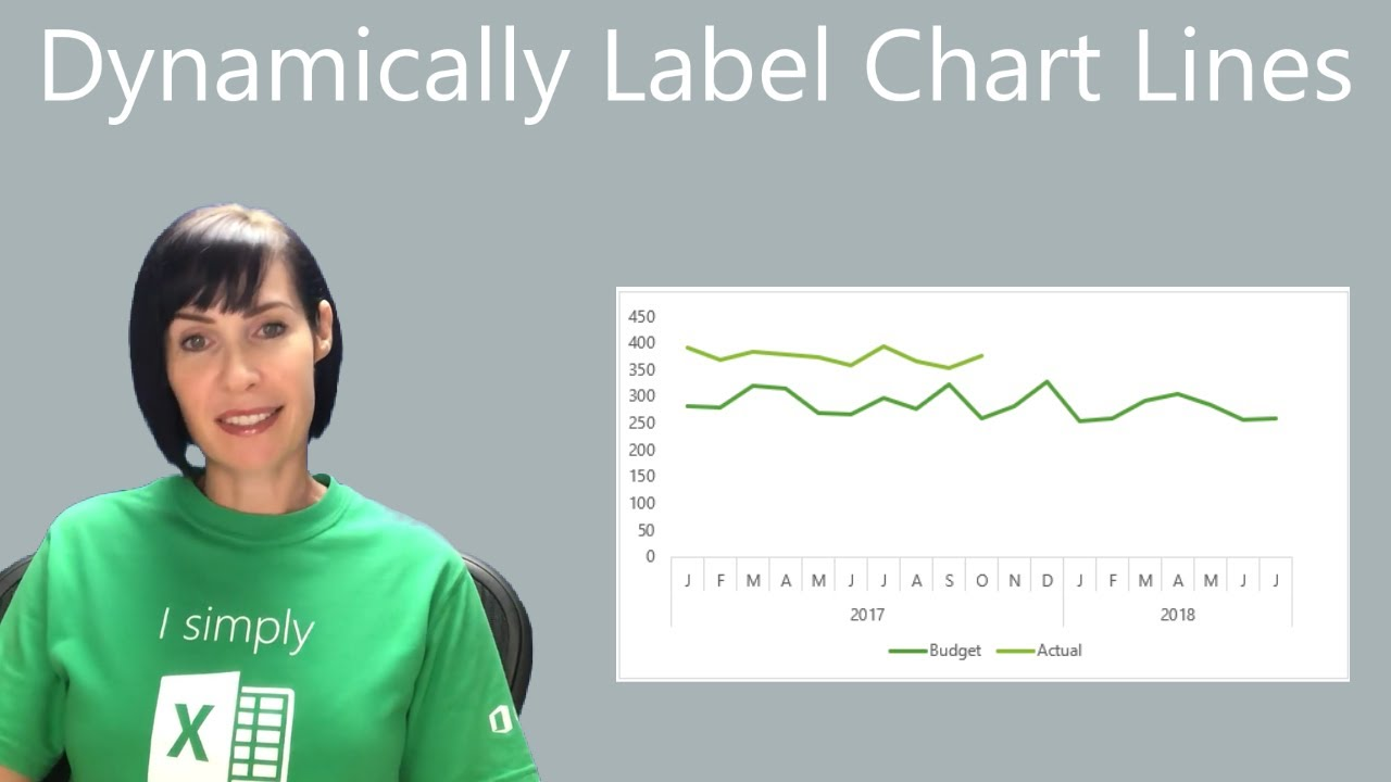 Dynamically Label Excel Chart Series Lines
