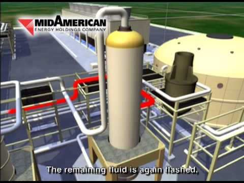MidAmerican Energy Geothermal Plant Virtual Tour