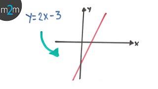 * Interpretación gráfica de la funció...
