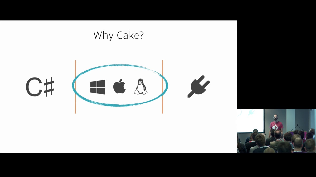 Cake + .NET Core = Write Once, Build Anywhere - Enrico Campidoglio