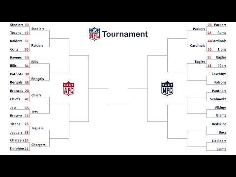 nfl-tournament-simulation---panthers-@-seahawks-(road-to-5k-subs)