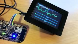 FTDI EVE FT800 Display controller