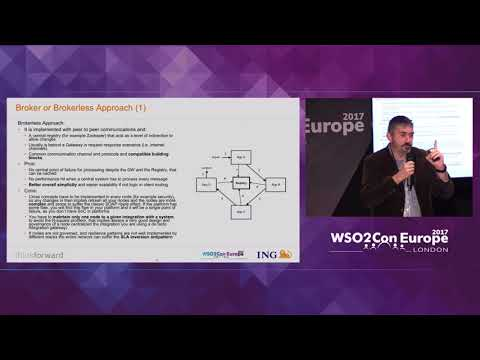 Building Next Generation Banking Middleware at ING: The Role of a Lightweight ESB, WSO2Con EU 2017