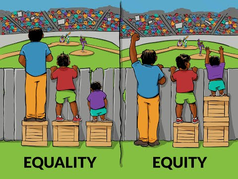 Colorblind Society - Equality vs Equity