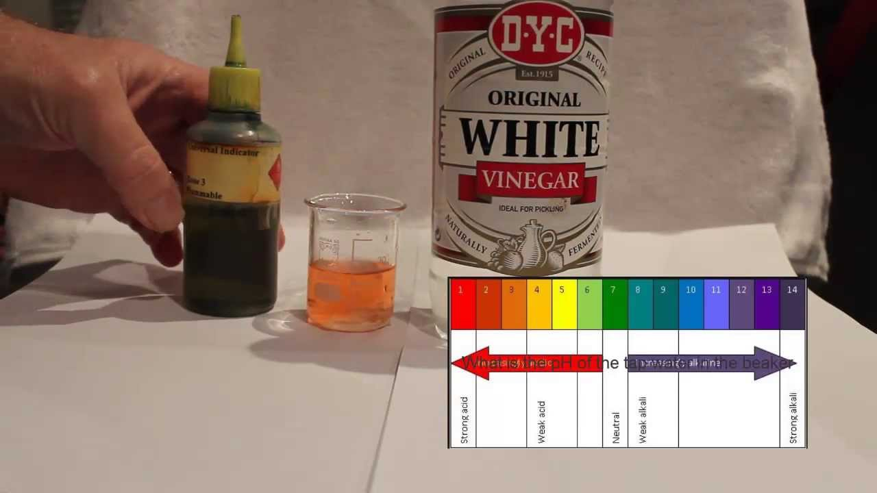 universal indicator ver 2 - YouTube for Universal Indicator Solution  111ane