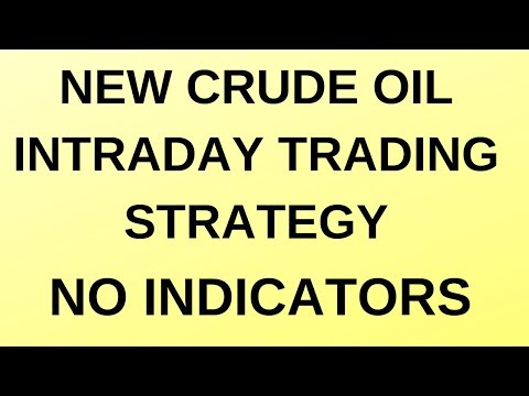 Crude Oil Intraday Trading Strategy – No Indictors, New Trick