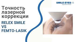 Точность лазерной коррекции по методу ReLEx SMILE в сравнении с Femto-LASIK