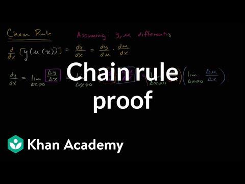 Chain rule proof | Derivative rules | AP Calculus AB | Khan Academy