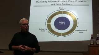 MKT 3310 Chapter 1 Introduction to  Marketing