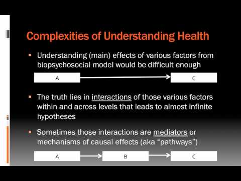 Lecture 2.2: Introduction to the Biopsychosocial Model
