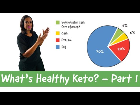 what's-healthy-keto?---part-1