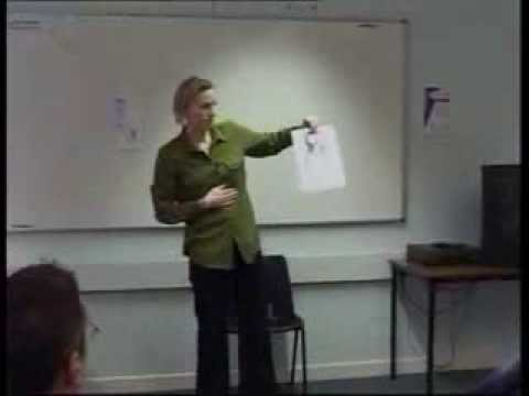 TESOL/TEFL training: Teaching a Grammatical Structure