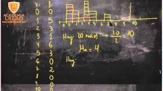 Mediana Cuartil 1 Cuartil 3 Matemáticas 2º ESO Academia Usero en Estepona