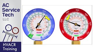 Saturated Refrigerant Temperature Basics, The P/T Chart, & Reading The Gauge Set!