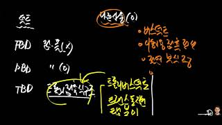 새설비 052 버스덕트(전기기사자격증같이따요)