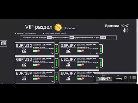 IqOption  Обзор VIP Аккаунт на сайте Option signal ru