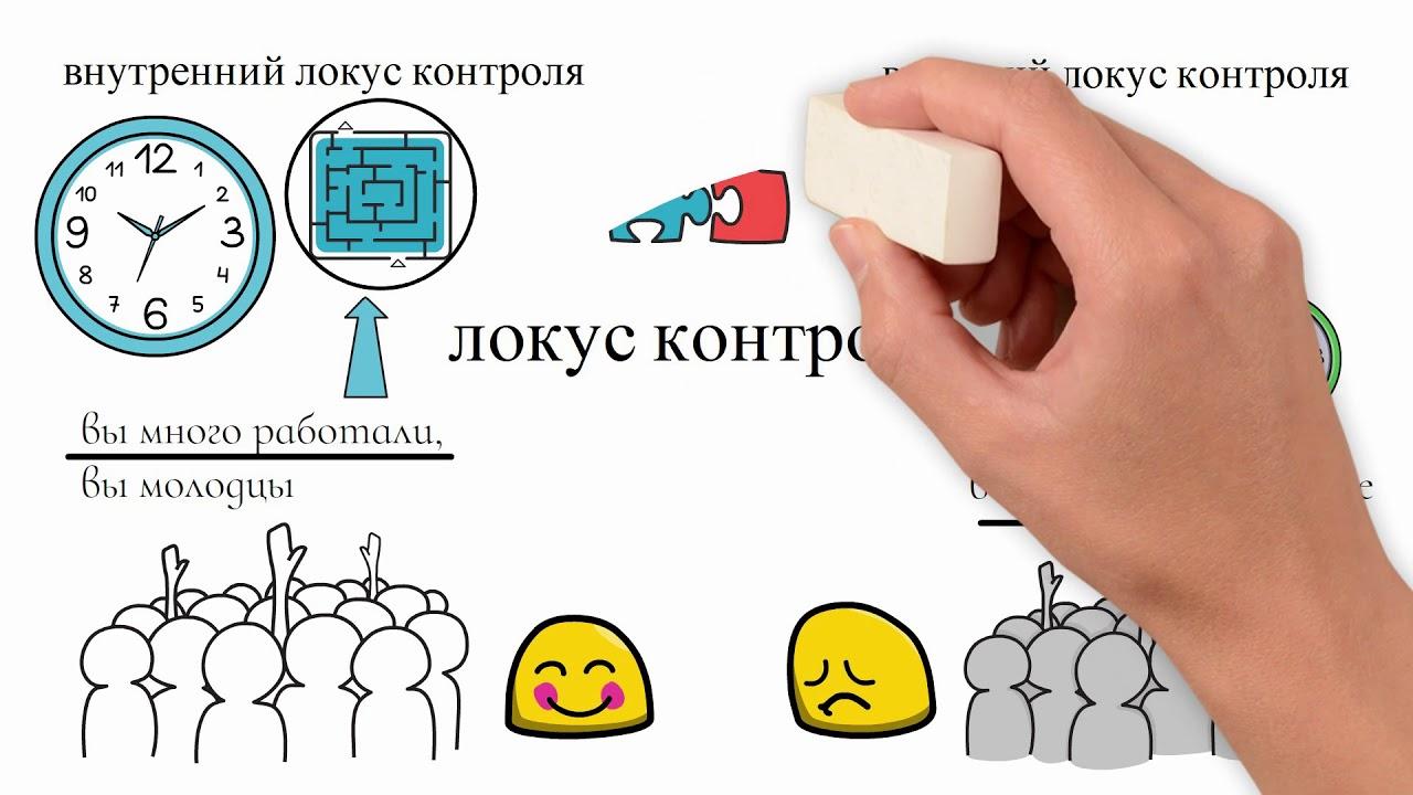 Что такое локус контроля?