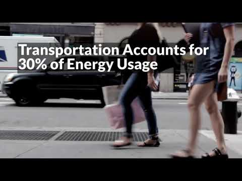 Connecticut Residential Energy Usage