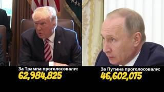 Трамп против Путина
