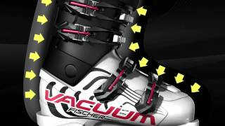 Fischer Vacuum Fit - Wie funktioniert`s?