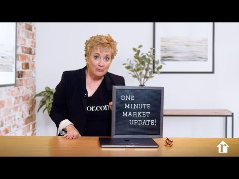 How to create a one minute market update video