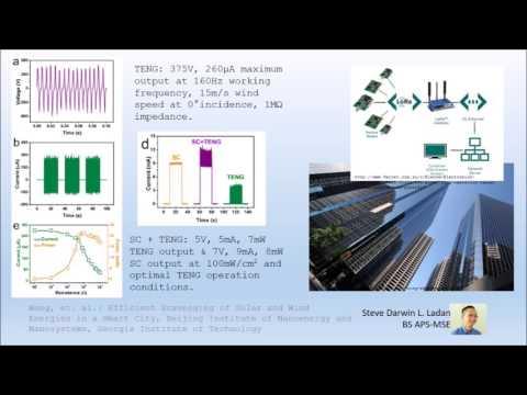 Solar Wind Hybrid: Explanation behind the innovation by Steve Darwin Ladan