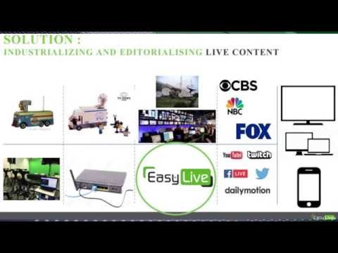 GoEasyLive - Cloud Based Video Editing and Streaming w/ Philippe Laurent