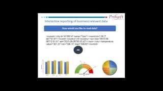 Software AG Mashzone Web tabanlı bir uygulama, işletmelerin Analiz etmek için sağlayan Görselleştirme