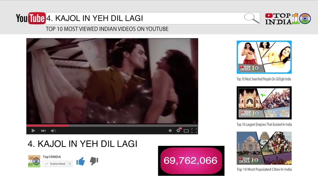 I 10 video indiani più visti su Youtube Top10 India-5917