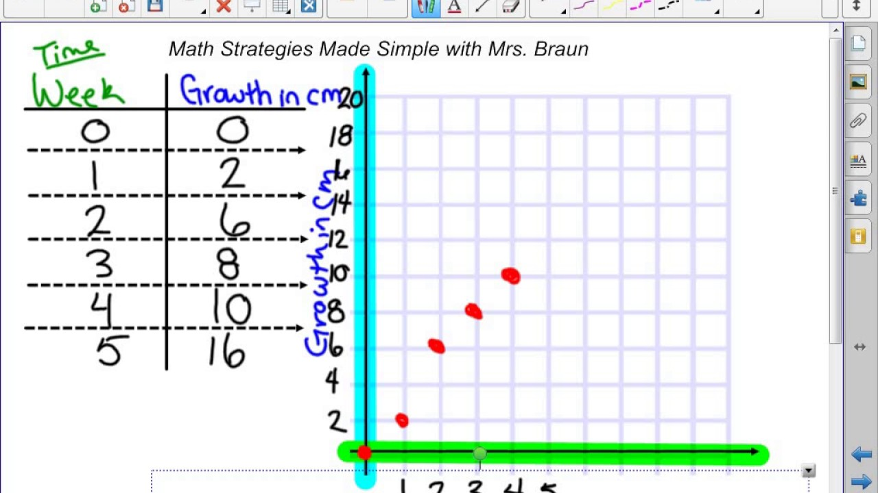 worksheet Coordinate Grid Graphing graphing data on coordinate grid youtube grid