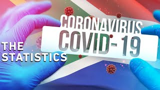 Eyewitness News tracked the COVID-19 statistics over a period of three weeks – 1 June 2020 to 21 June 2020 - and spoke to the experts to better understand the country's situation. Here are 5 things we learnt.  #CoronavirusSA #COVID19news