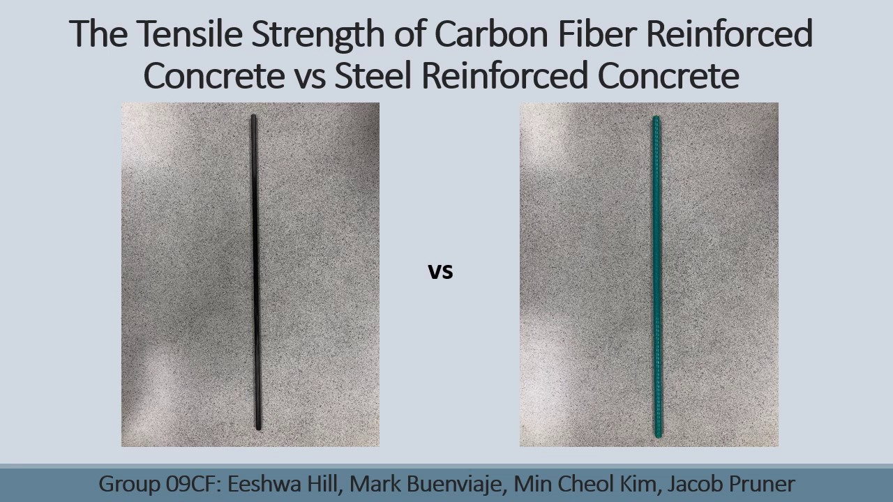 2019 Winter: A comparison between the effects steel rebar & CF bars in  reinforced concrete